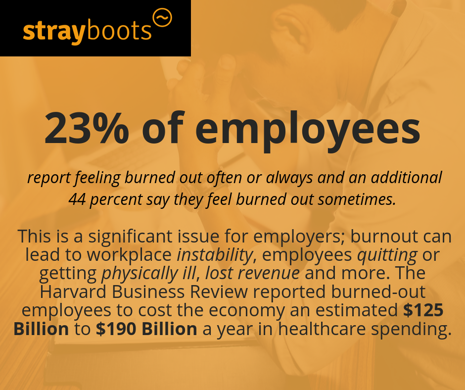 Four Tips to Keep Employee Burnout at Bay
