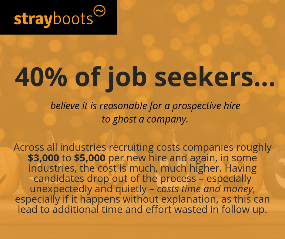 Boo! The Costs to Employers of a Haunting Trend in Hiring